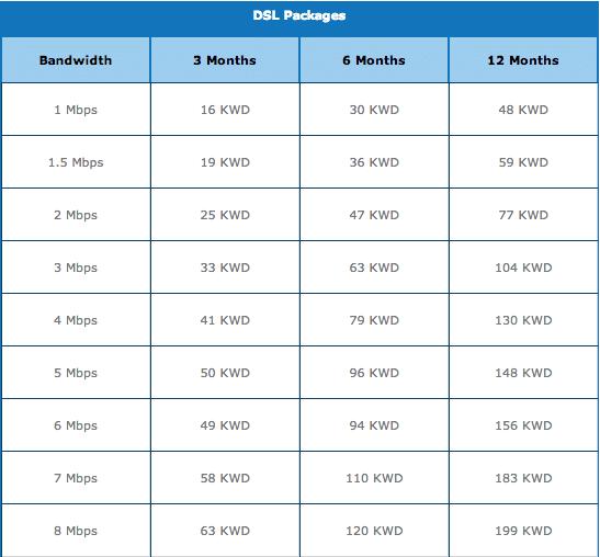 اسعار الإشتراكات في كوالتي نت