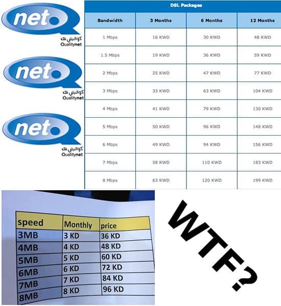 اسعار الإشتراك في كوالتي نت قبل و بعد