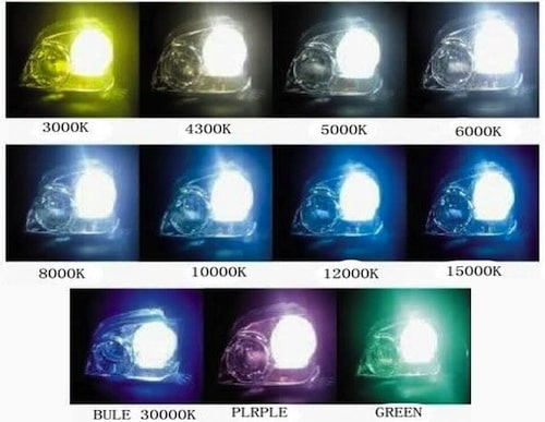xenon hid light colors chart Car Tuning