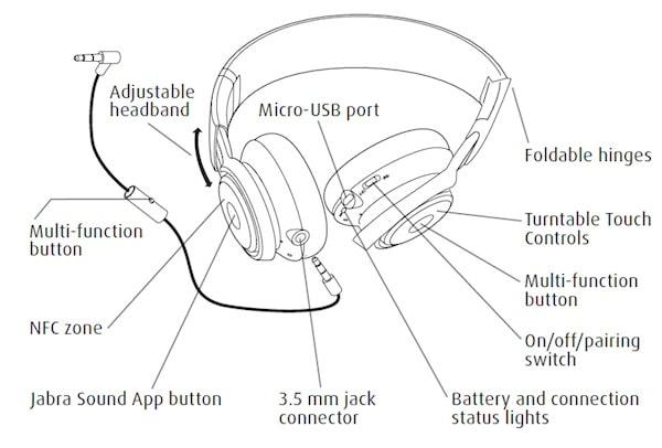 wireless revo diagram